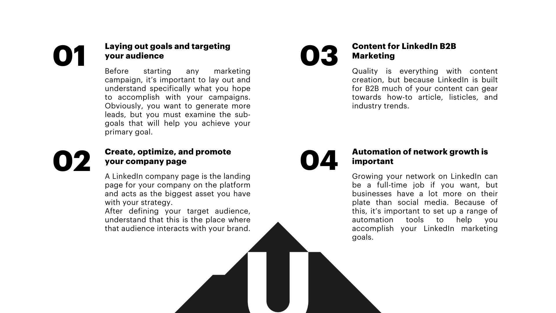 How to develop a LinkedIn Marketing Strategy